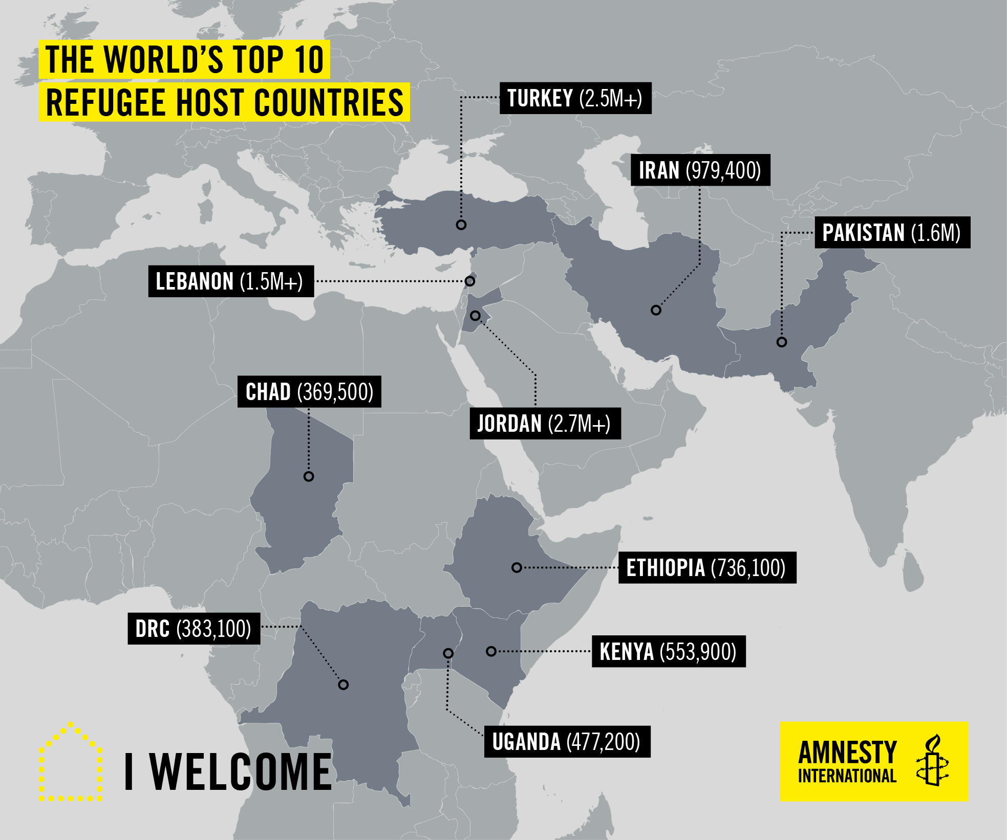 """Plakate A3 """"THE REFUGEE CRISIS IN NUMBERS"""" und """"THE WORLD'S TOP 10 REFUGEE HOST COUNTRIES"""" zur Ausleihe"""