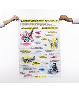 Poster: Allgemeine Erklärung der Menschenrechte in verschiedenen Sprachen